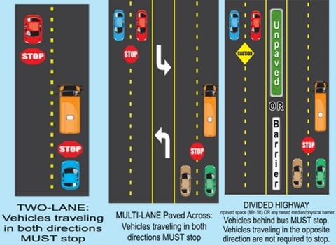 school-bus-laws-2
